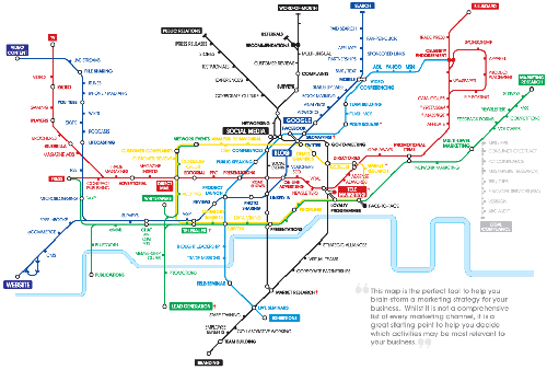 Marketing Map